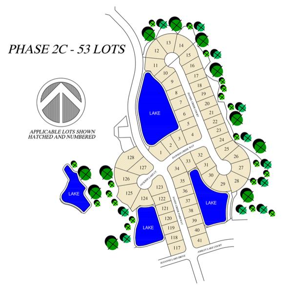 SCS site map